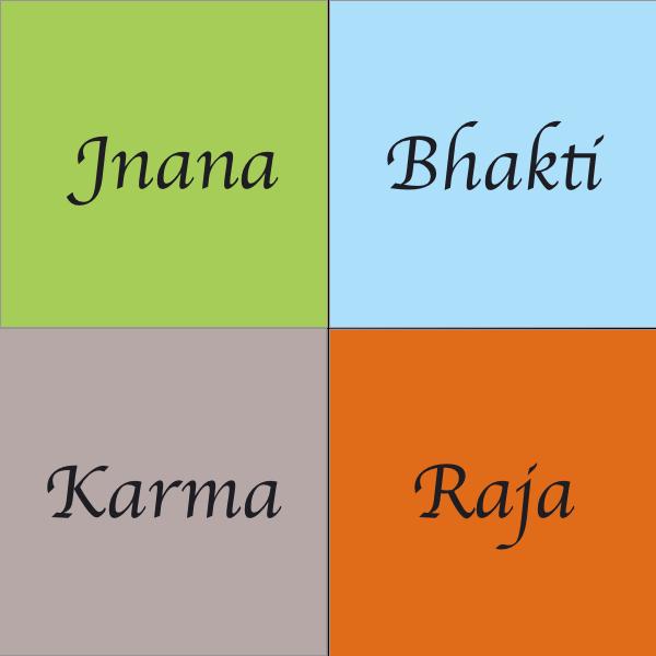 Diagrame des quatres voies du Yoga